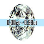 Oval Shape Diamonds - 0.00ct - 0.99ct