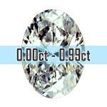 Oval Shape Diamonds - 0.00ct - 0.99ct