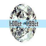 Oval Shape Diamonds - 1.00ct - 1.99ct