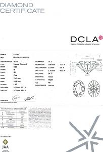 Oval Shape Diamond 0.80ct - M SI1