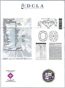 Cushion Cut Diamond 1.00ct - E SI2