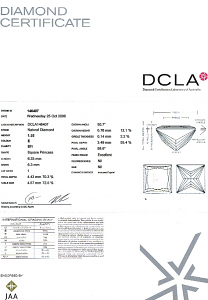 Princess Cut Diamond 1.53ct - E SI1