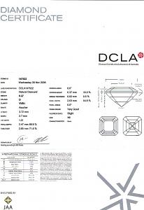 Asscher Cut Diamond 0.27ct - D VVS1