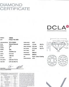 Old Mine Cut Diamond 0.92ct - K VS1