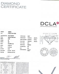 Old Mine Cut Diamond 0.53ct - G SI1