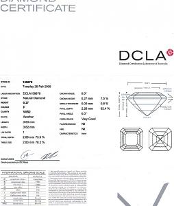 Asscher Cut Diamond 0.27ct - F VVS2