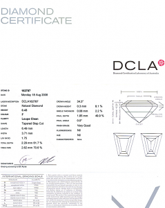 Tapered Baguette Diamond 0.43ct - F IF