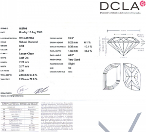 Leaf Cut Diamond 0.53ct - F IF