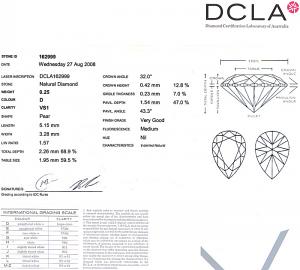 Pear Shape Diamond 0.25ct - D VS1