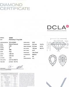 Pear Shape Diamond 0.25ct - D VS2
