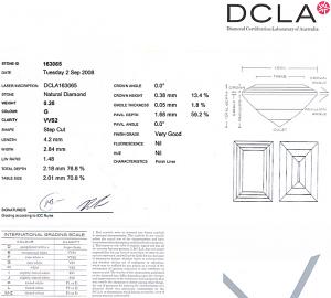 Baguette Cut Diamond 0.26ct - G VVS2
