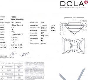 Cadi Cut Diamond 0.27ct - G VVS1