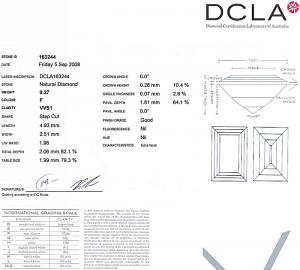Baguette Cut Diamond 0.27ct F VVS1