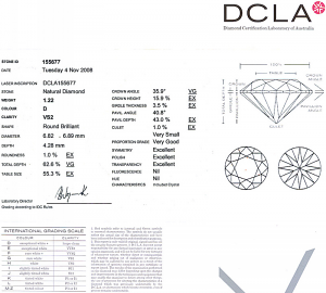 Round Brilliant Cut Diamond 1.22ct - D VS2