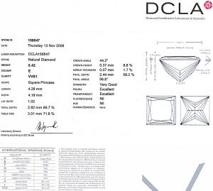 Princess Cut Diamond 0.42ct - E VVS1