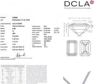 Emerald Cut Diamond 0.56ct - H VS1
