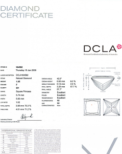 Princess Cut Diamond 1.05ct - F SI1