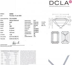 Emerald Cut Diamond 0.87ct - E VS1