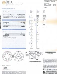 Round Brilliant Cut Diamond 1.09ct - E SI1