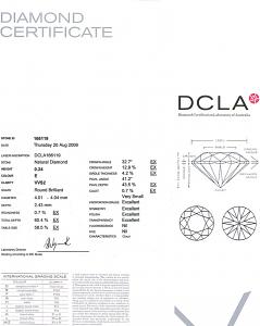 Round Brilliant Cut Diamond 0.24ct - E VVS2