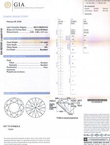 Round Brilliant Cut Diamond 1.21ct - D VS1