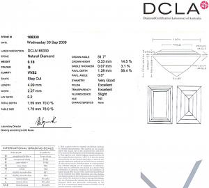 Baguette Cut Diamond 0.18ct - G VVS2