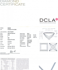 Princess Cut Diamond 0.24ct - I VS1