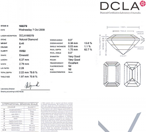 Emerald Cut Diamond 0.41ct - F VVS2