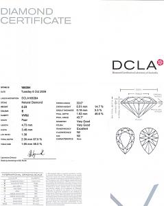 Pear Shape Diamond 0.23ct - E VVS2
