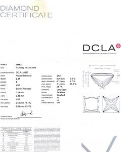Princess Cut Diamond 0.27ct - E VS2