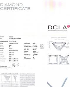 Princess Cut Diamond 0.29ct - F VVS2