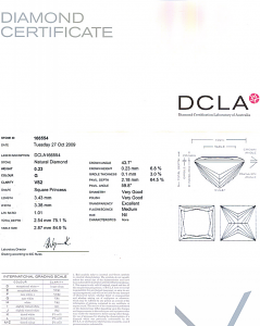 Princess Cut Diamond 0.23ct - G VS2