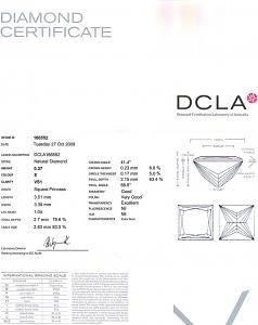 Princess Cut Diamond 0.27ct - E VS1