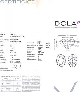 Oval Shape Diamond 0.41ct - H VS1