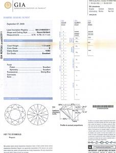 Round Brilliant Cut Diamond 1.13ct - D VVS2