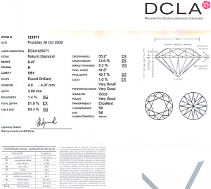 Round Brilliant Cut Diamond 0.47ct - H VS1