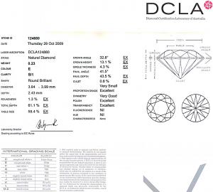 Round Brilliant Cut Diamond 0.23ct - E SI1