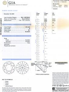 Round Brilliant Cut Diamond 1.30ct - D SI1