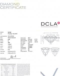 Trilliant Cut Diamond 0.23ct - E VS2