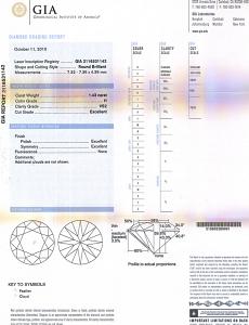 Round Brilliant Cut Diamond 1.43ct - H VS2