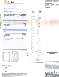 Emerald Cut Diamond 1.12ct - F VS1