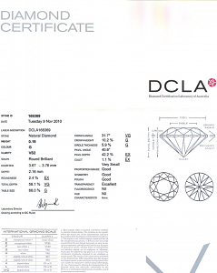 Round Brilliant Cut Diamond 0.19ct - G VS2