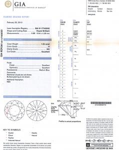 Round Brilliant Cut Diamond 1.25ct - H SI2