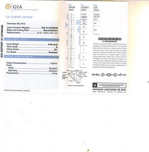 Round Brilliant Cut Diamond 0.53ct - G SI1
