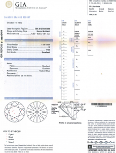 Round Brilliant Cut Diamond 1.05ct - D VS2
