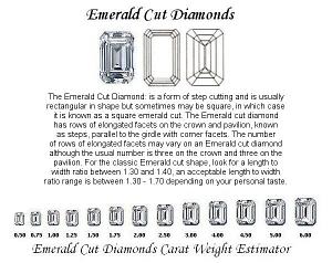 Emerald Cut Diamond Pairs 0.35ct - F/G VS+