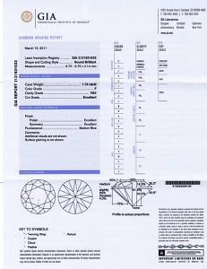 Round Brilliant Cut Diamond 1.15ct - F VS2