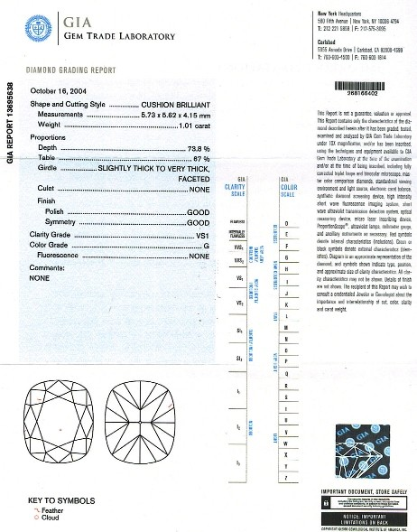Cushion Cut Diamond FS 095 1.01ct