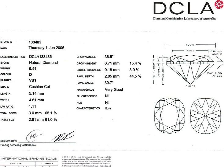 Cushion Cut Diamond FS 129 0.51ct