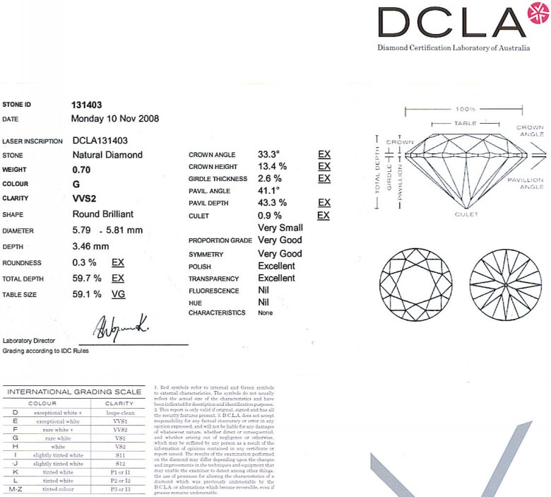 value clarity grade explained grades choose for maximum chart to diamond which comparison examples life real